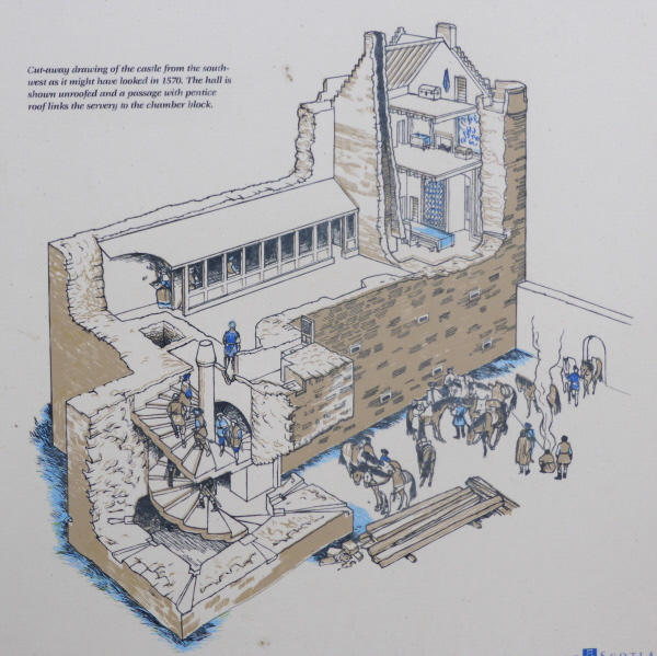 18 drawing of castle