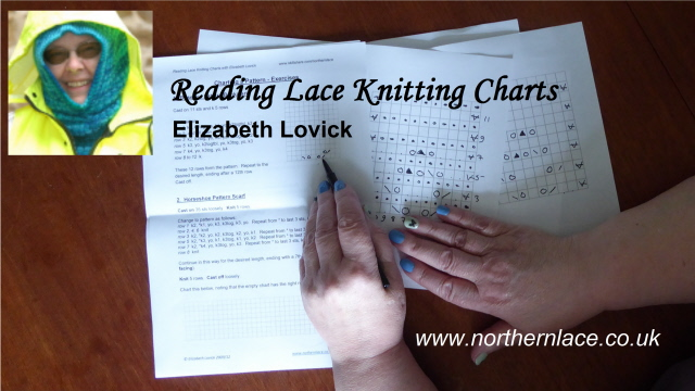reading-charts
